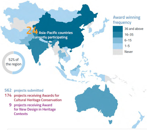 asia pacific heritage award for cultural Entries are now being accepted for the 2008 unesco asia-pacific heritage awards for culture heritage conservation the awards programme, in its ninth year, recognizes the achievement of.